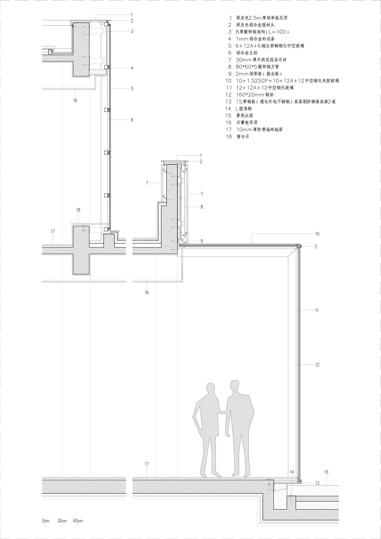 detail-wall gad}