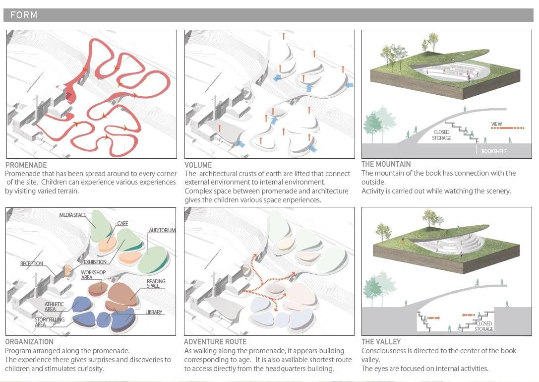 Form generation Yasui Design Lab.2017}