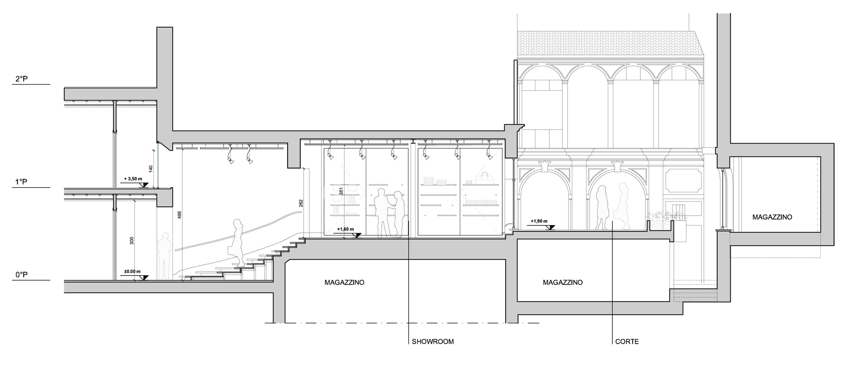 sezione II scala e showroom }