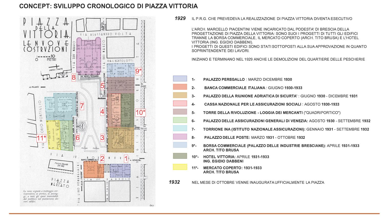 02 - concept - sviluppo cronologico dell'edificato storico di Piazza Vittoria  studio B+M Associati}