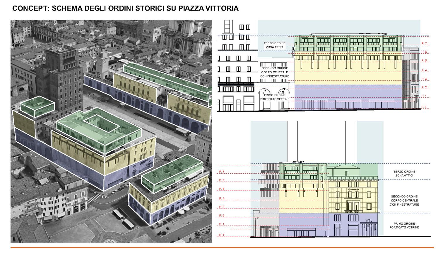 04 - concept - analisi del contesto edilizio, schema degli ordini e delle tipologie storiche studio B+M Associati}