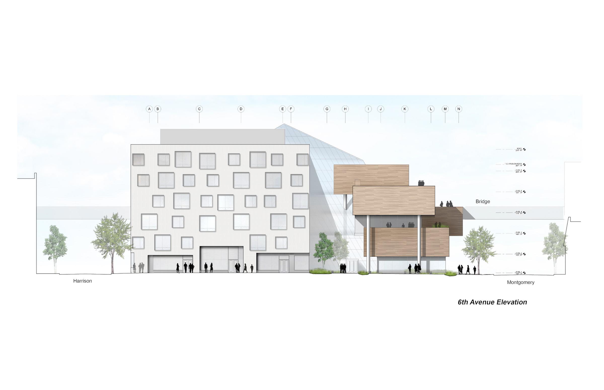 Karl Miller Center 6th Ave Elevation Behnisch Architekten}