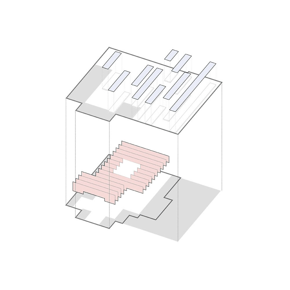 The museums two floor strategy Crossboundaries}