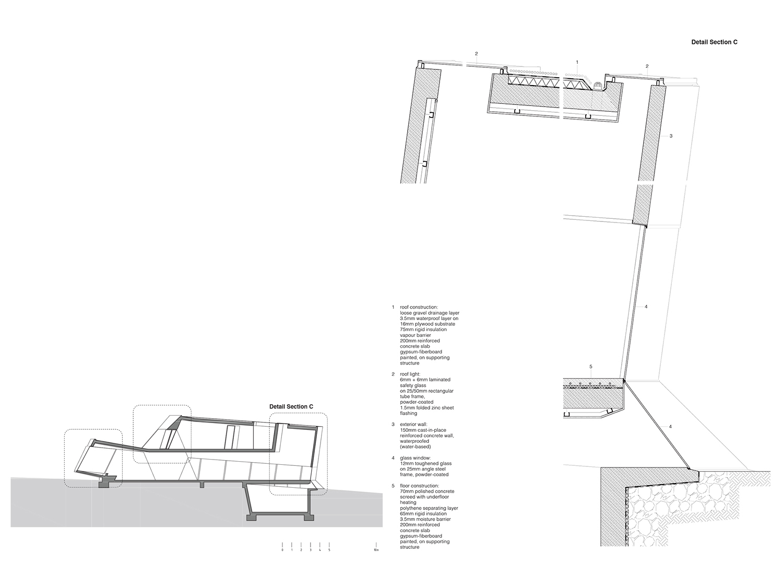 Section Details Manolo Ufer / a r c h i p e l a g o s }