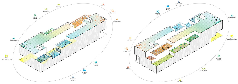 Open Space Diagrams