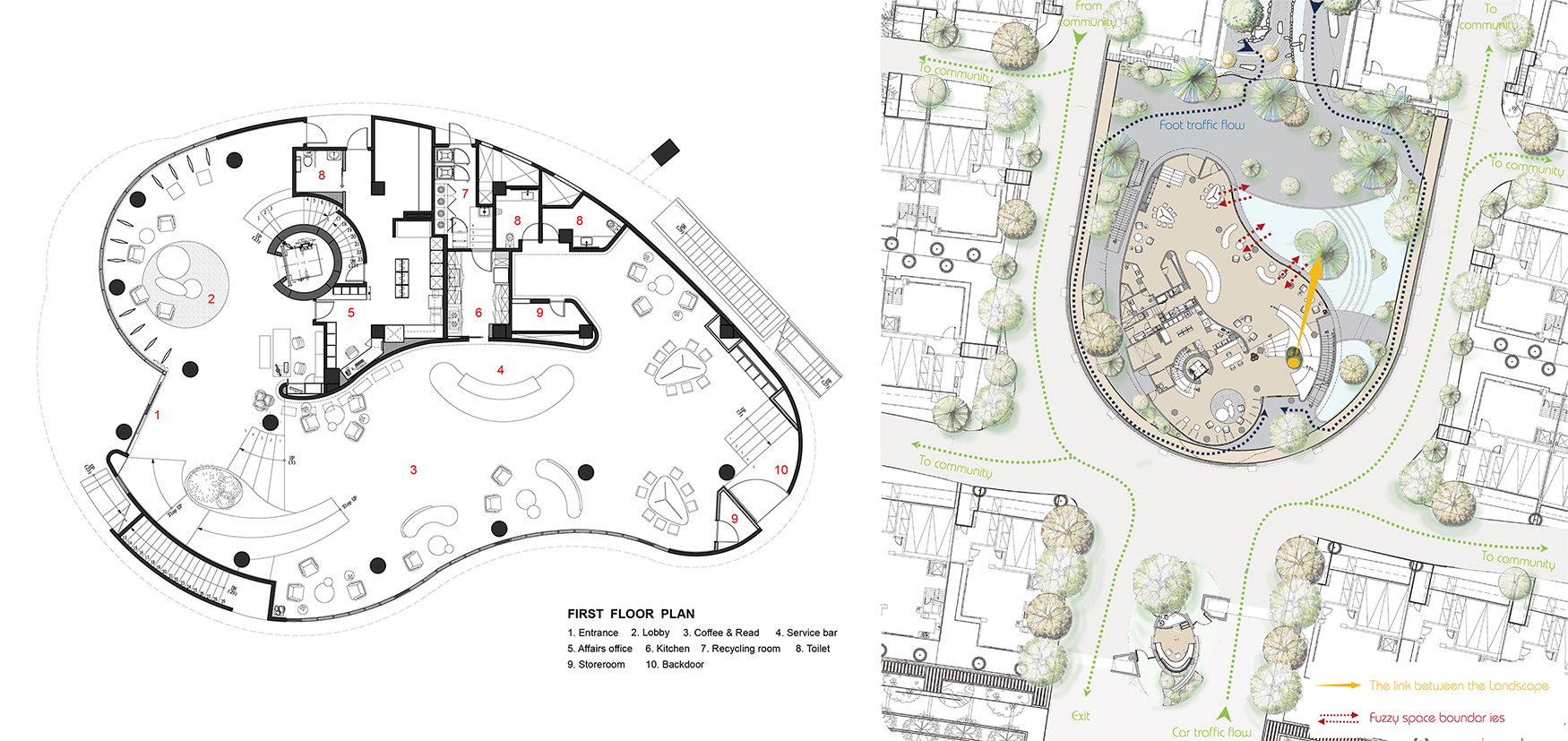 Green places 1F Plan-The link between the landscape Chain10 Architecture & Interior Design Institute}