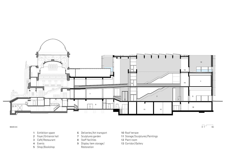 Longitudinal section © gmp Architects}