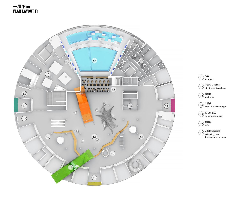 F1 plan Crossboundaries}