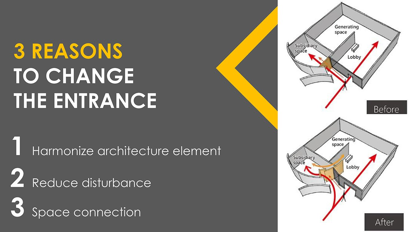 Entrance change Chain10 Architecture & Interior Design Institute}