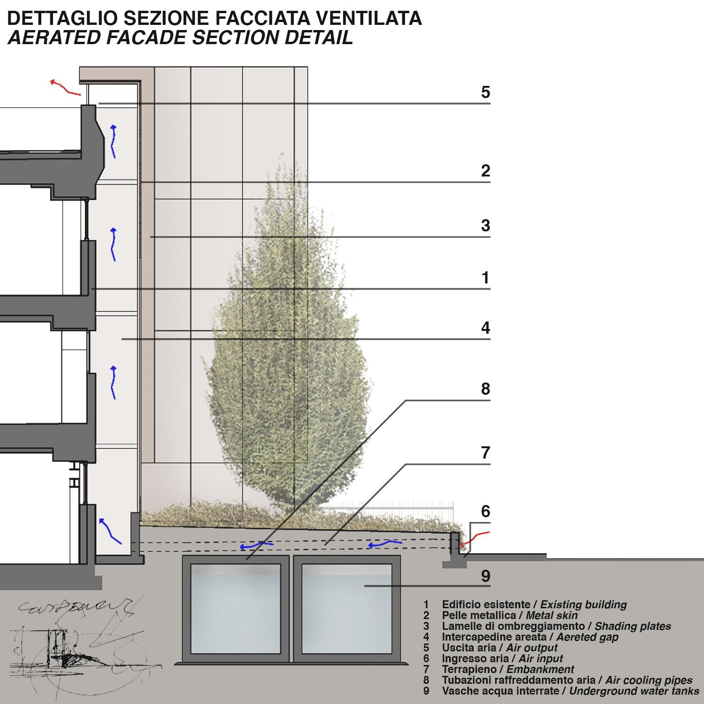 Dettaglio sezione facciata ventilata / Aerated facade section detail Antonio Iascone Ingegneri Architetti}