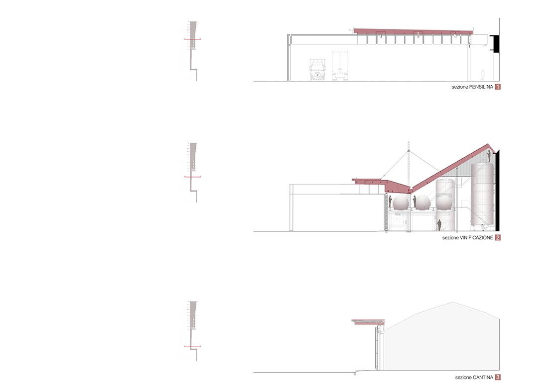 sezioni principali della pensilina e dell'area di produzione Westway Architects}
