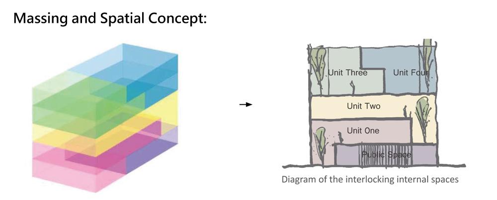 Spatial Concept }