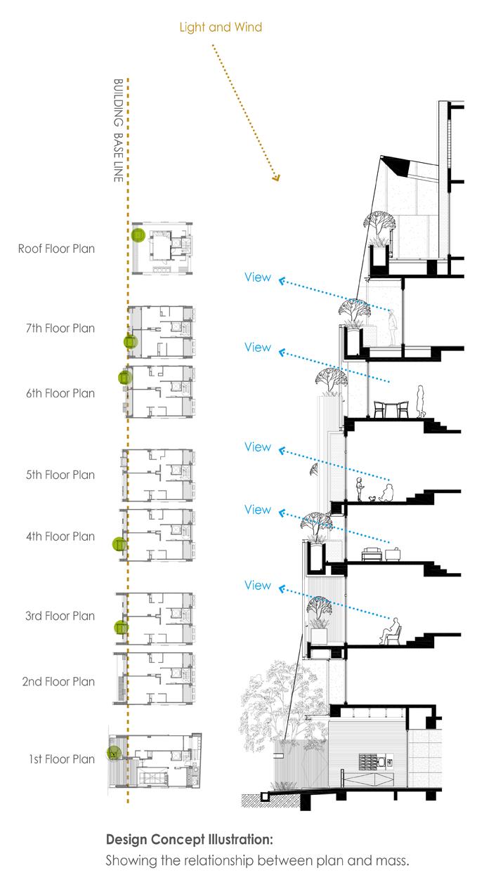 Design Concept Illustration }