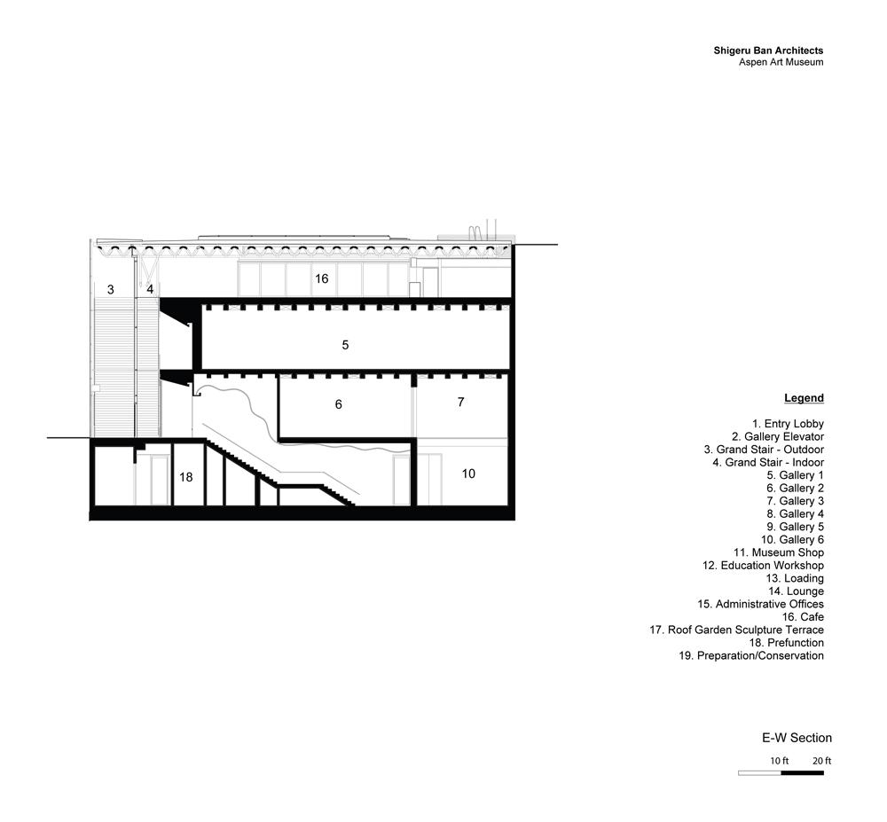 E-W Section }