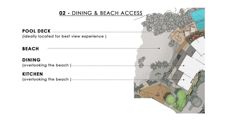 Dining & Beach Access Sketch JT+ Partners}