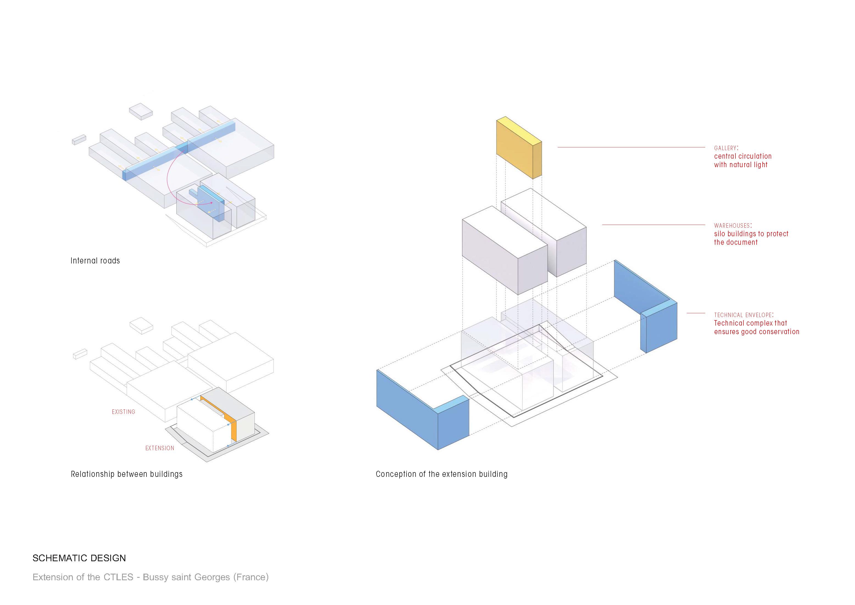 Schematic design ANTONINI DARMON architects}
