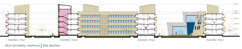 site section sanjay puri architects}
