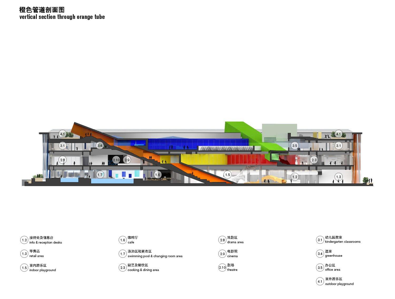 section through orange tube Crossboundaries}