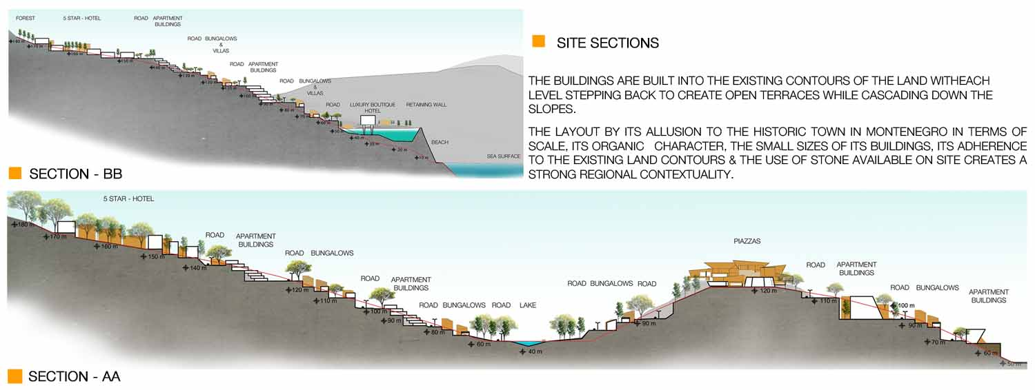 SITE SECTIONS }