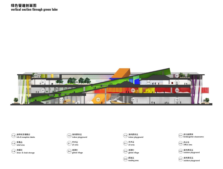section through green tube Crossboundaries}