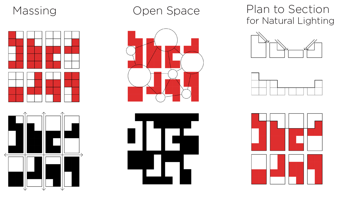 typology of blocks }