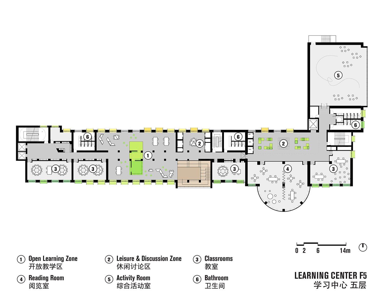 Learning center F5 Crossboundaries}