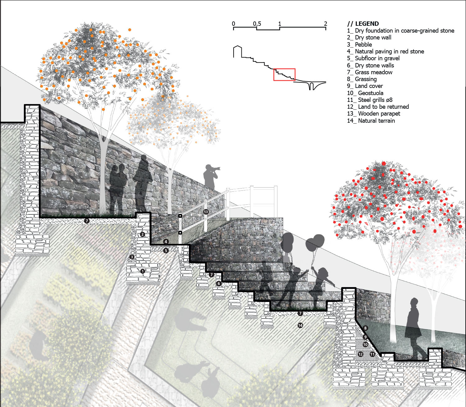 Cross section ADG_arch}
