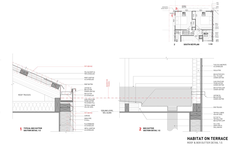 Roof Gutter Details }