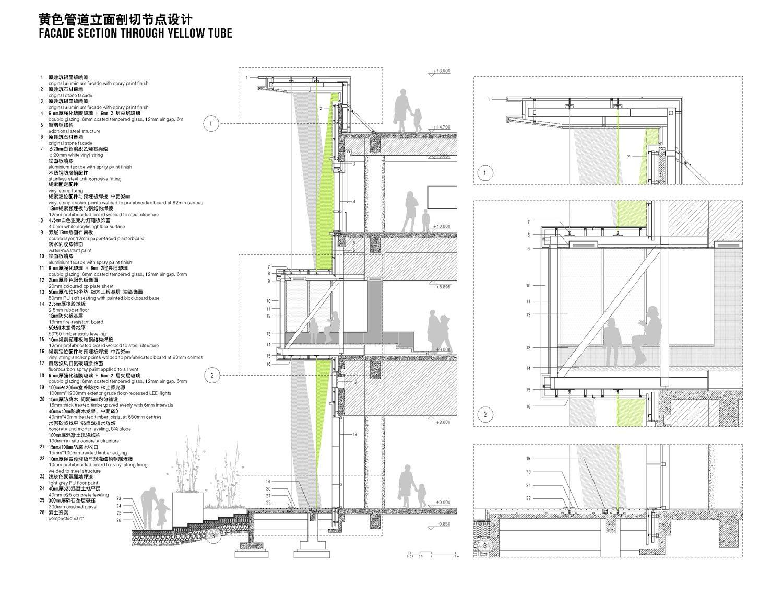 detail of the facade Crossboundaries}