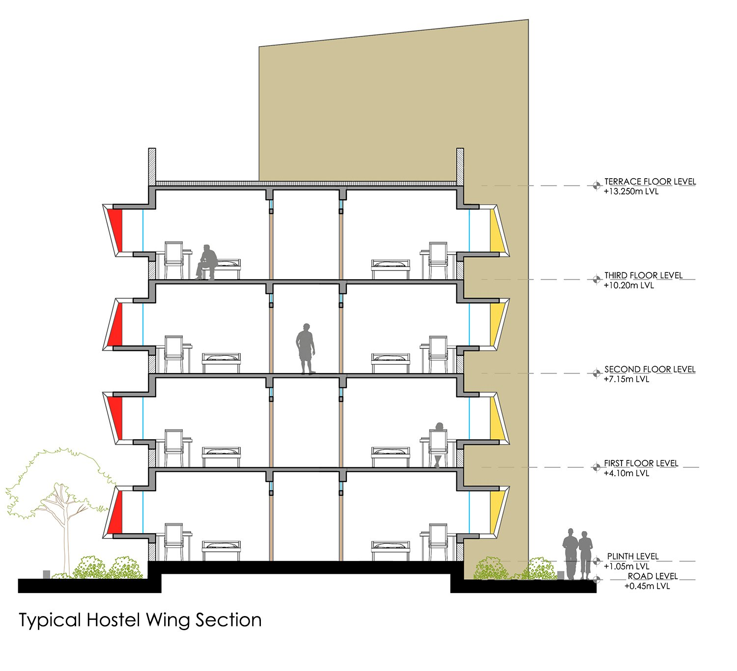typical hostel block section sanjay puri architects}