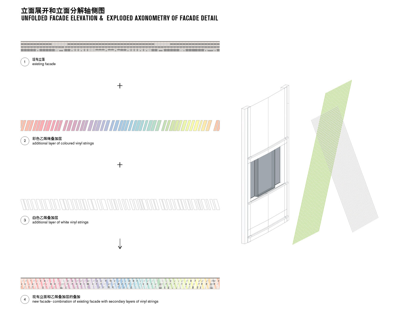 facade diagram Crossboundaries}
