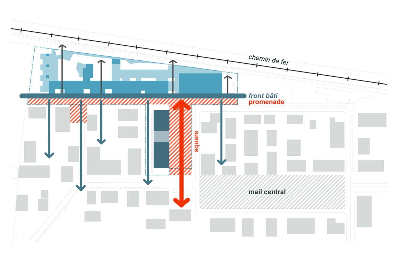 schéma urbain Richter architectes et associés}