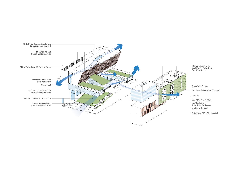 Natural Air Ventilation Diagram }