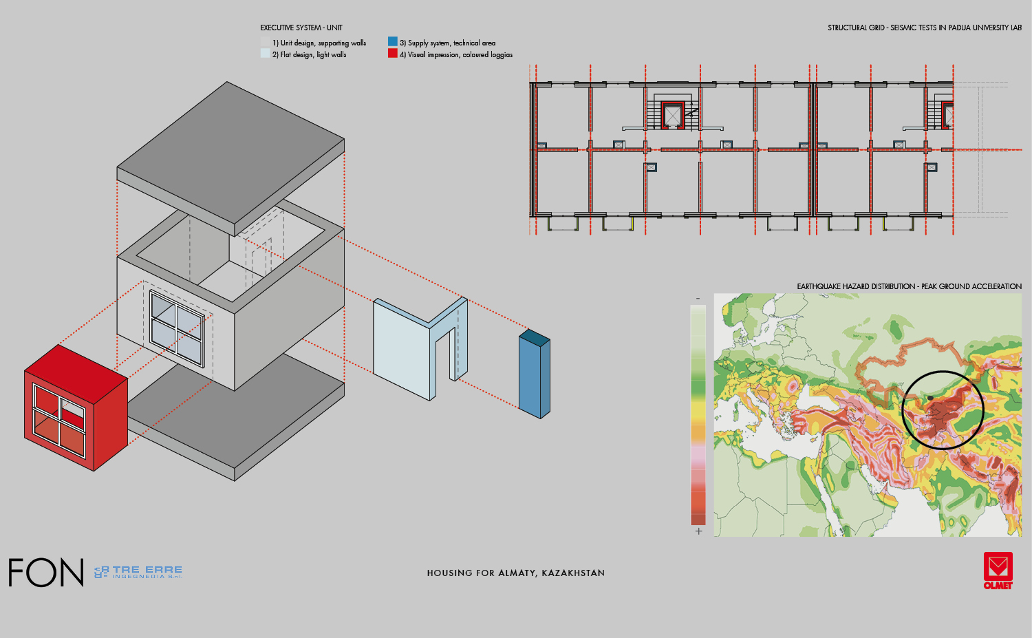 HOUSING FOR ALMATY-FON-06 }