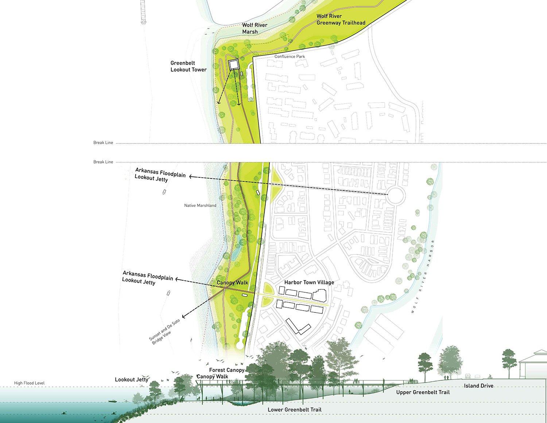 Greenbelt Park Plan and Elevation (c) Studio Gang}