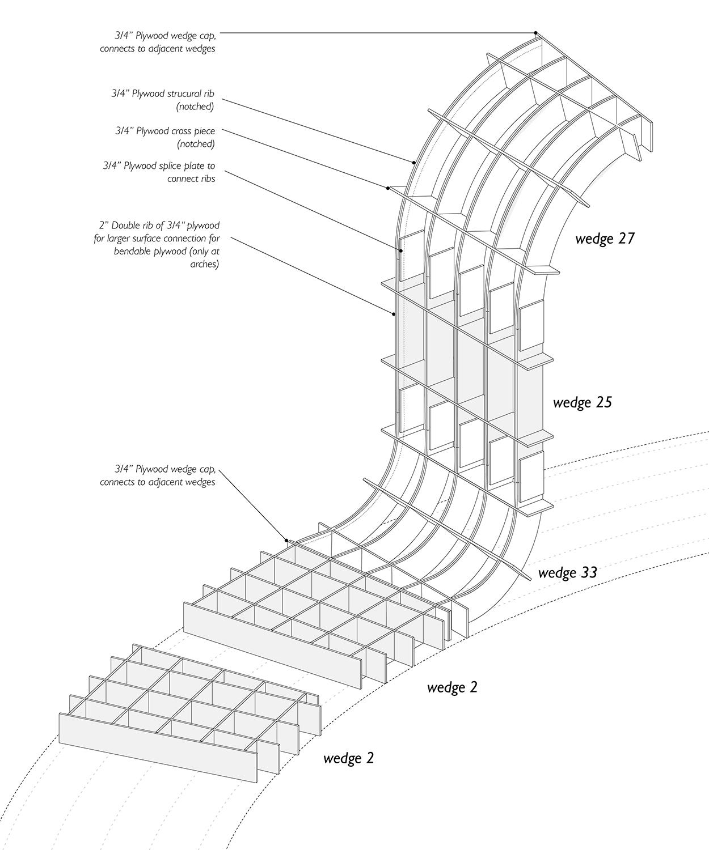 Construction Diagram SPORTS}