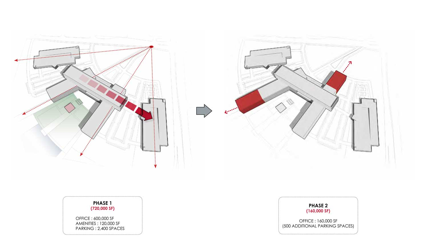Phasing Diagrams Geottsch Partners}