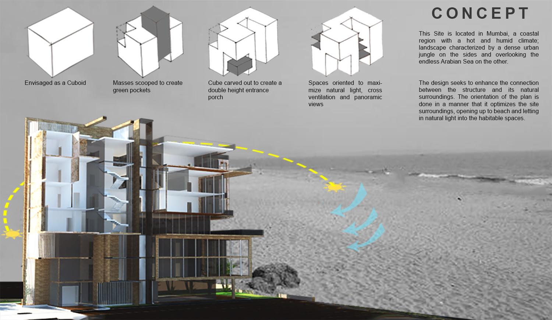 Concept Developement KNS Architects}