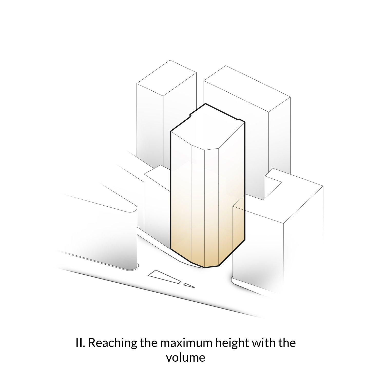Reaching the mac. height