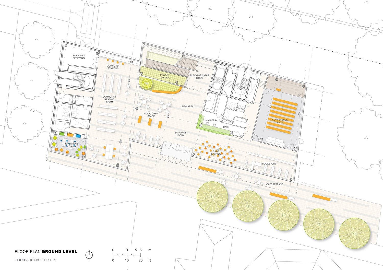 Floor plan ground level Behnisch Architekten}