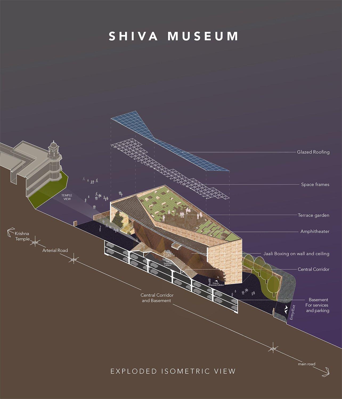 EXPLODED ISOMETRIC VIEW sanjay puri architects}