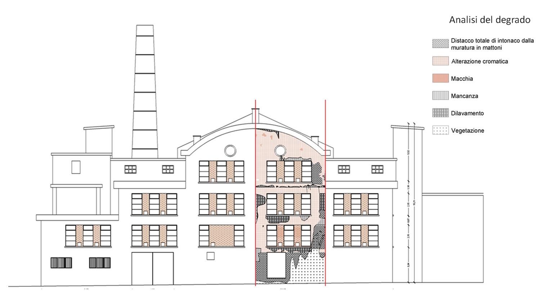 Edificio Ex Ceramica - prospetto est: analisi del degrado Archivio Corvino + Multari 2017}