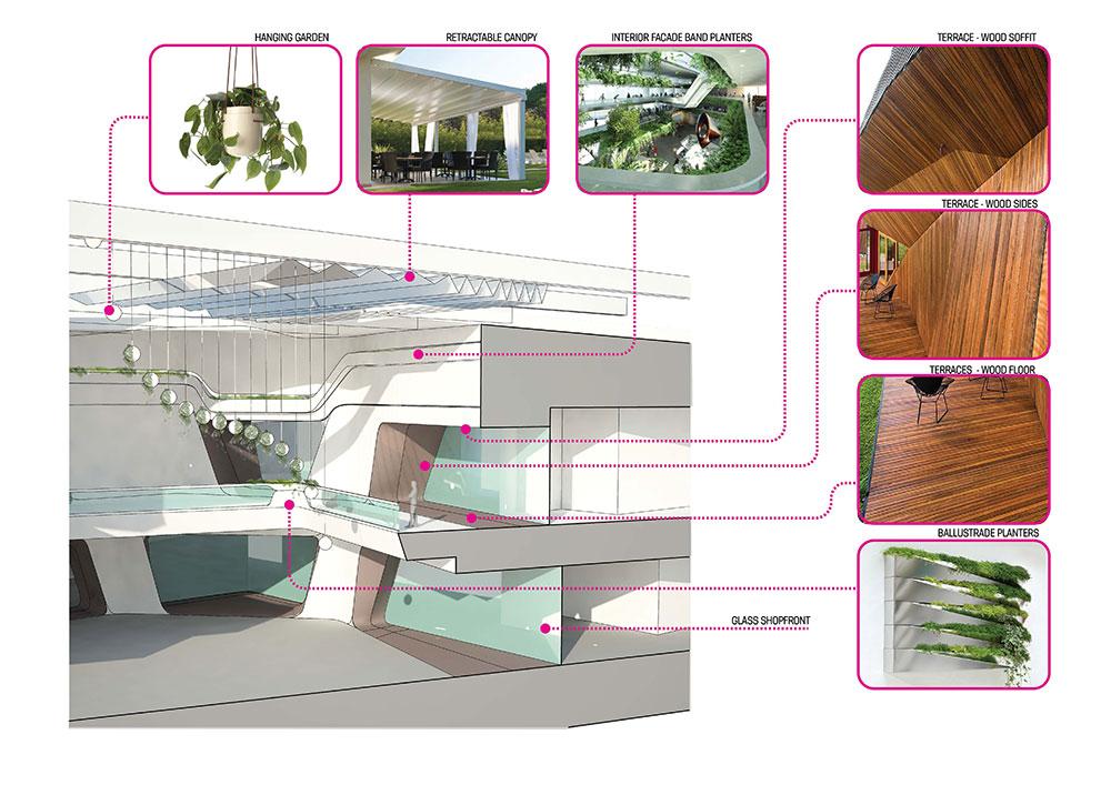 Interior Diagram }