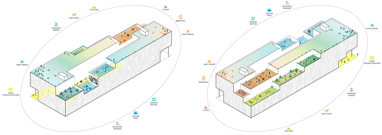 Open Space Diagrams }