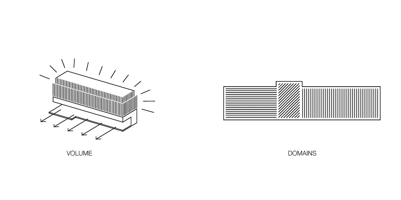 Volume and domain schemes KAAN Architecten}