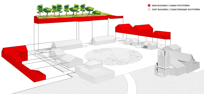 Schema nuovo insediamento Cultural Hub Area }