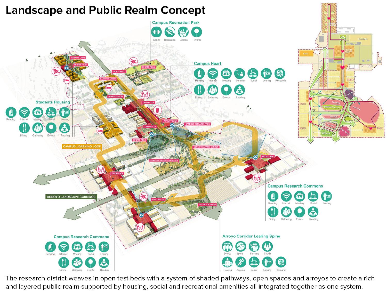 Landscape and Public Realm Concept Sasaki