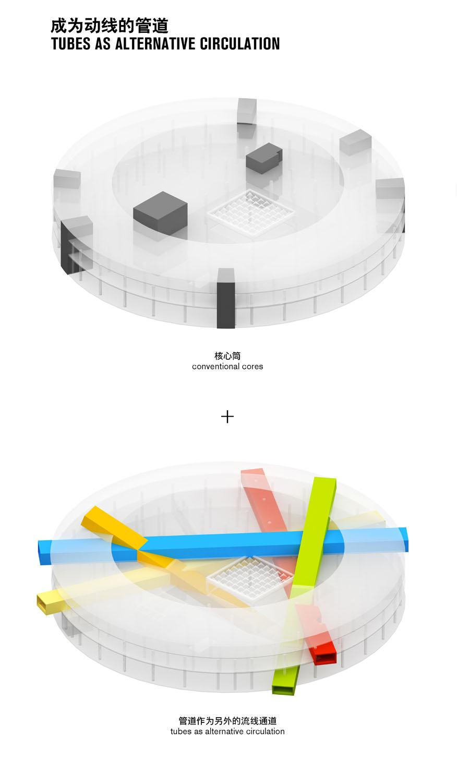 circulation concept Crossboundaries}