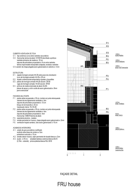façade detail Roberto Lebrero & Borja Gómez}