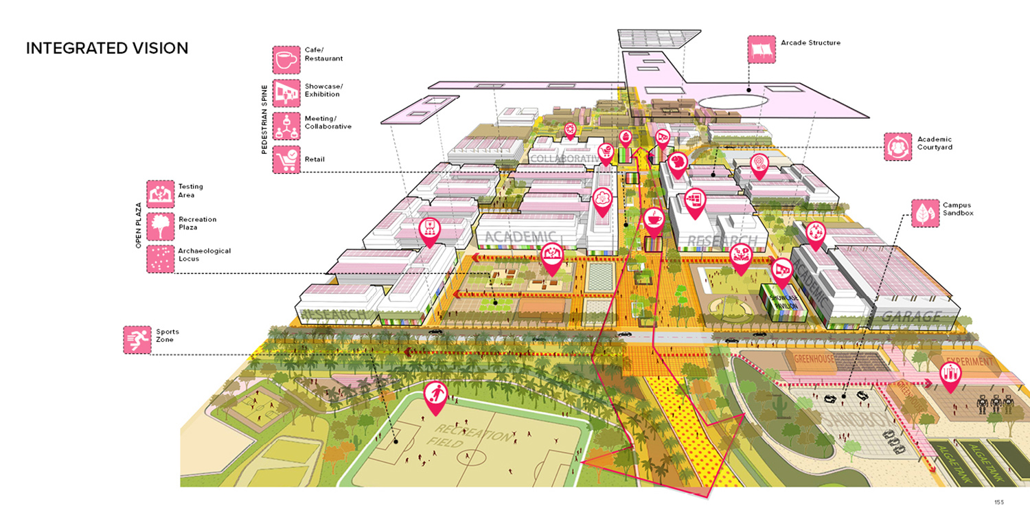 Integrated Vision Connecting with the Existing Campus Sasaki}